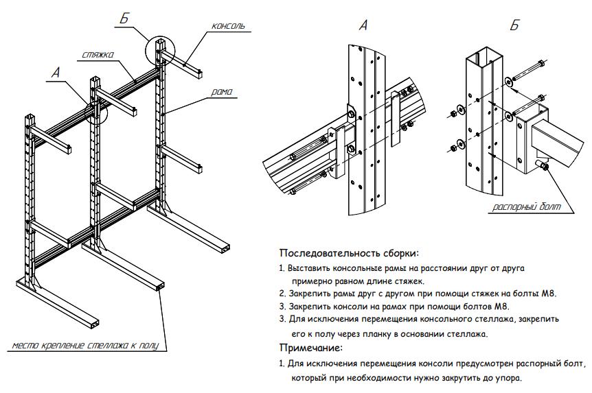 схема консольных стеллажей