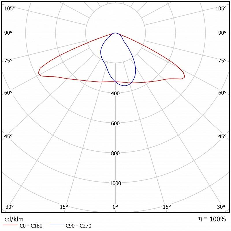 Светодиодный светильник ДПП 07-182-50-ххх