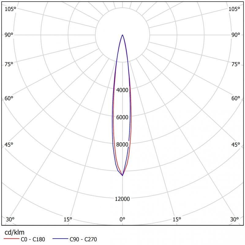 Светодиодный прожектор FWL 12-26-50-К15 RGBW Серый корпус